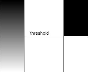 Python Convert Image to Black and White (Binary)
